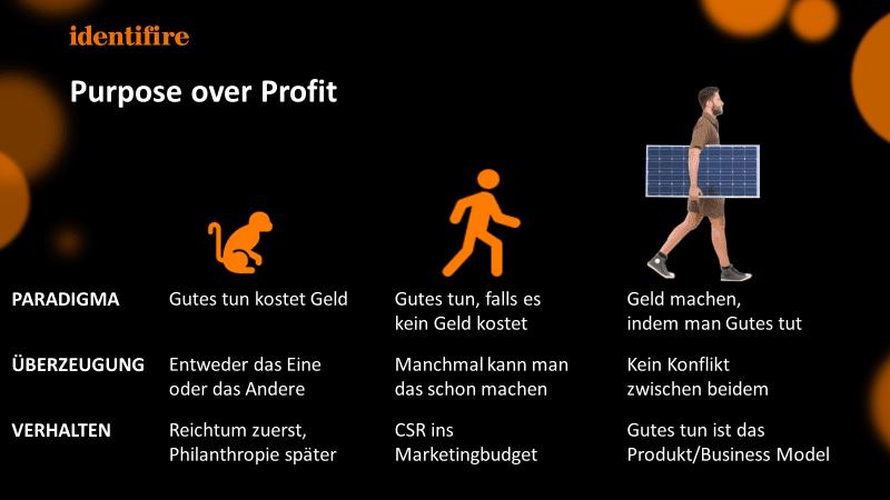 Darstellung Purpose over Profit